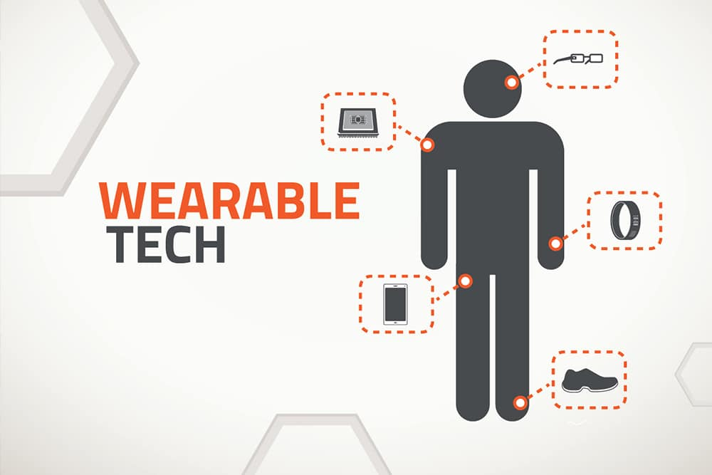 Photo of Wearable technologies change due to new medical devices regulations