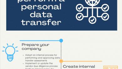 infographic data transfer assessment