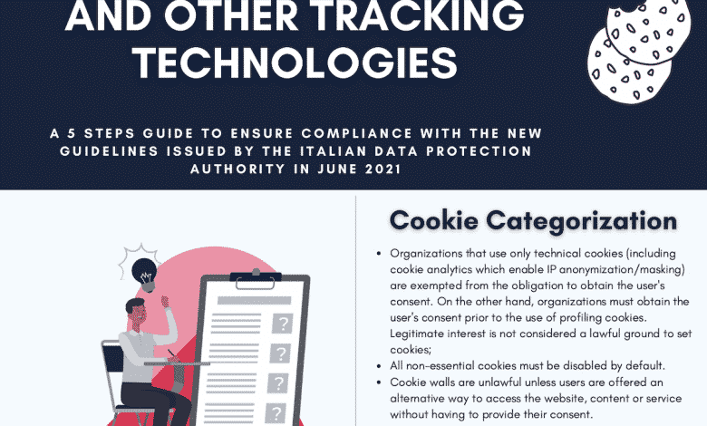 infographic cookies data protection